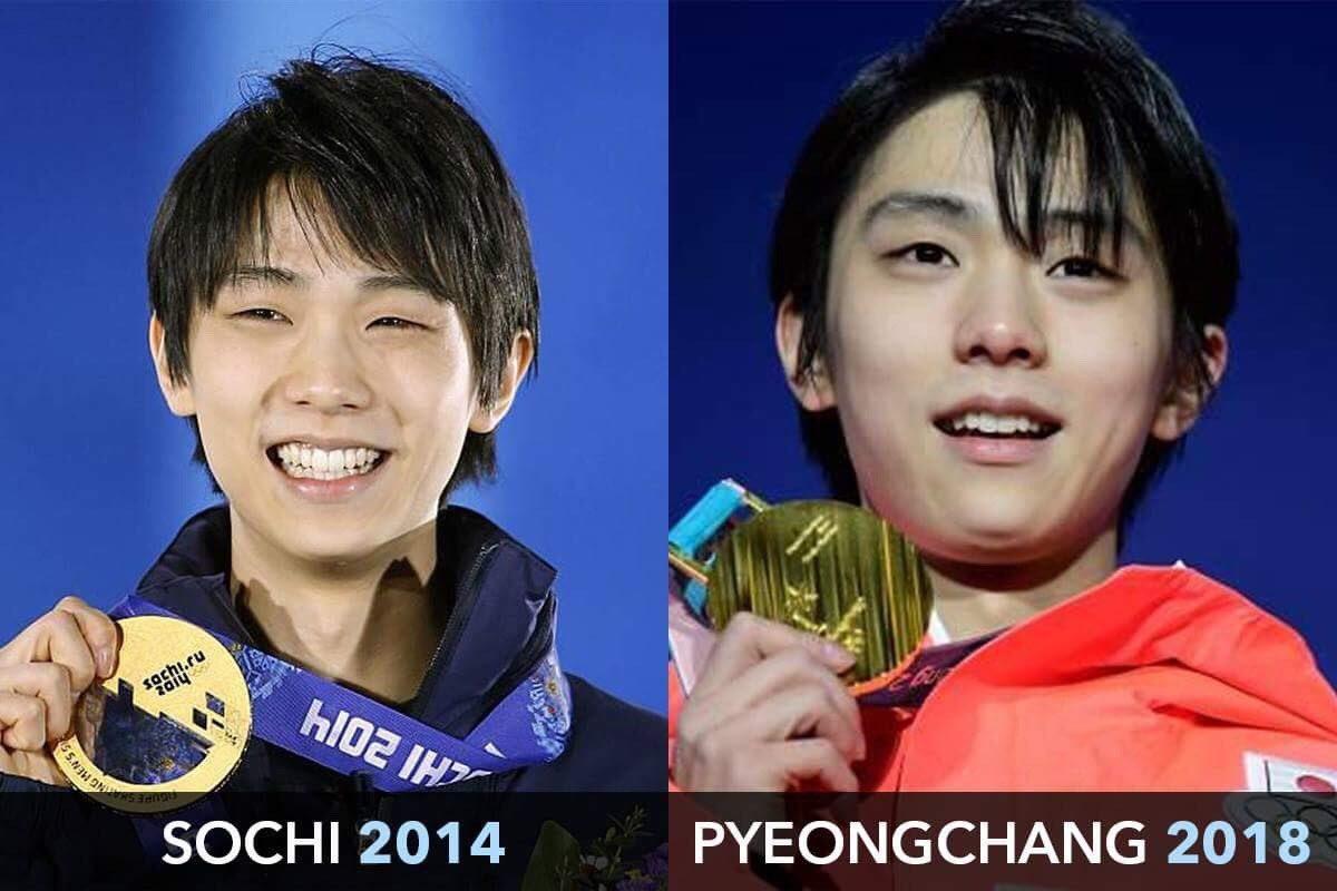 YuzuNews del 18 febbraio 2018: PyeongChang2018 – Yuzu Campione Olimpico per la seconda volta. Leggenda!