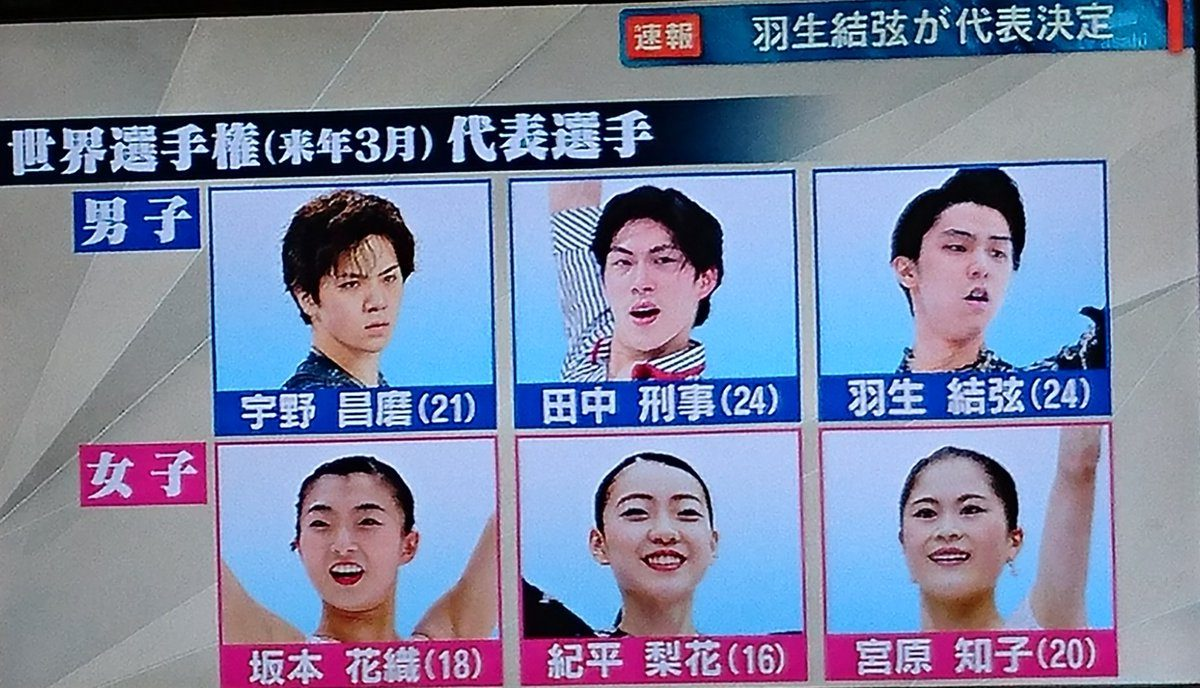 YuzuNews 24 dicembre 2018: Yuzuru selezionato per i Mondiali! Inizia l'attesa…