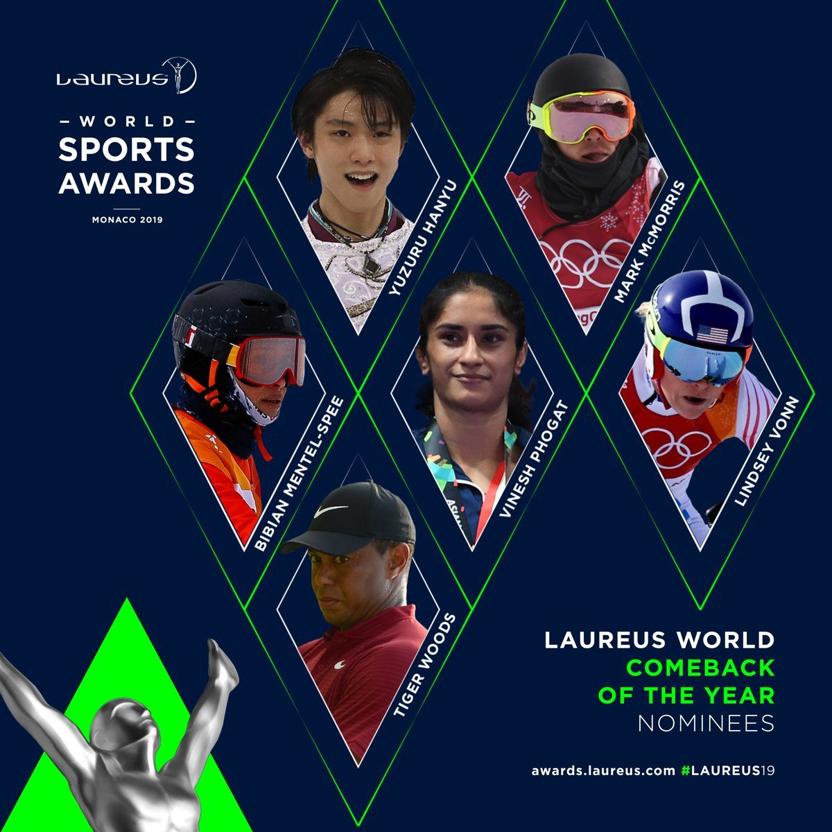 YuzuNews 18 febbraio 2019: Laureus World Sports Awards